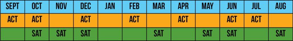 ACT SAT Schedule